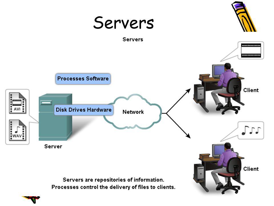 4/19/201521 Servers