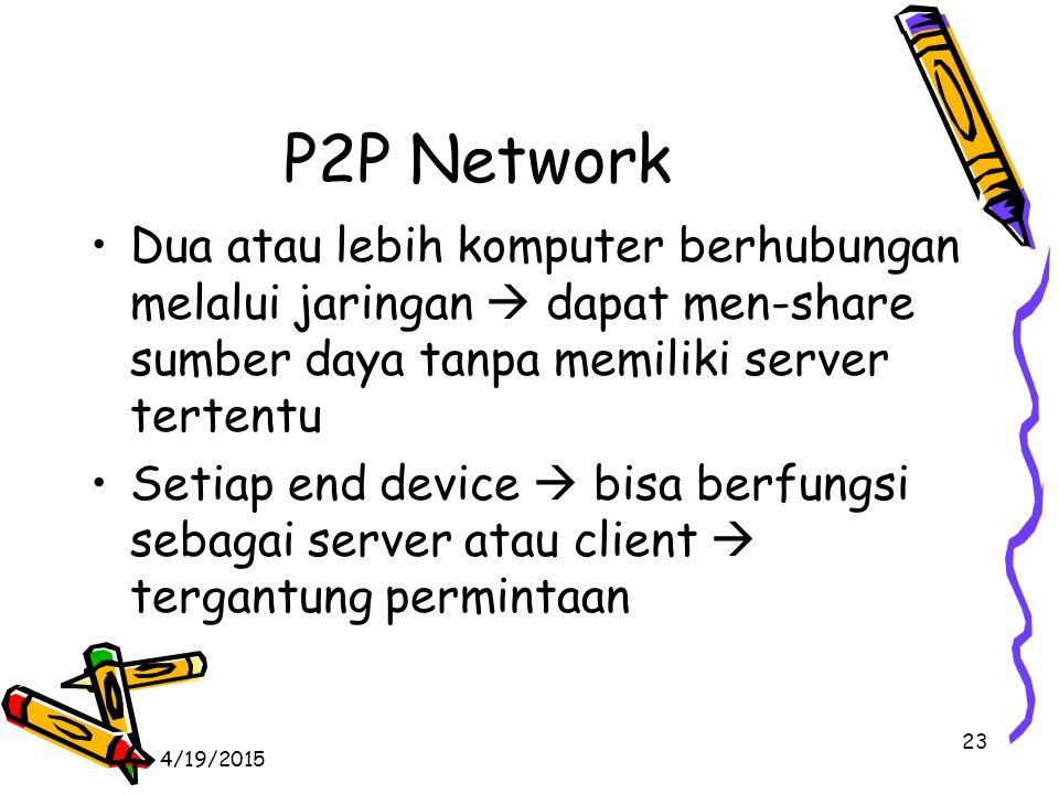 4/19/2015 23 P2P Network Dua atau lebih komputer berhubungan melalui jaringan  dapat men-share sumber daya tanpa memiliki server tertentu Setiap end device  bisa berfungsi sebagai server atau client  tergantung permintaan