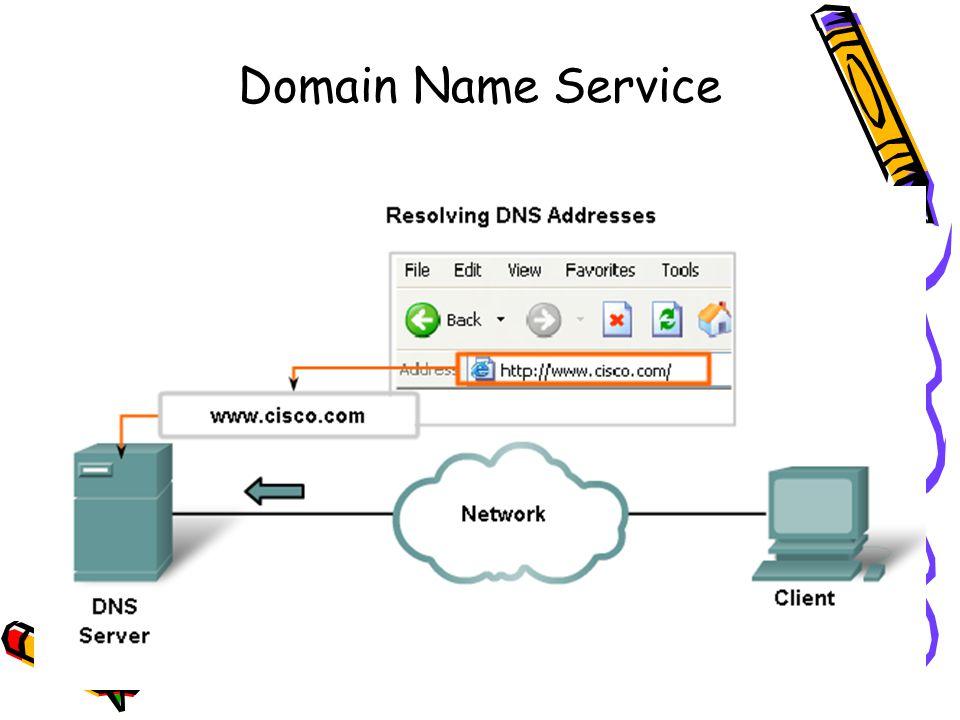 4/19/201530 Domain Name Service