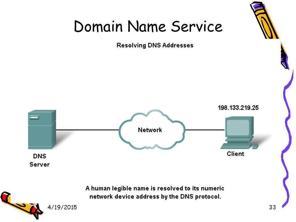 4/19/201533 Domain Name Service