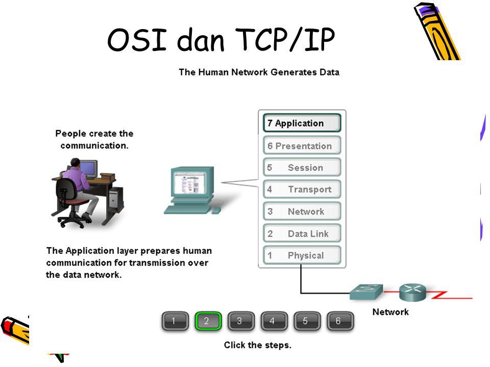4/19/20155 OSI dan TCP/IP