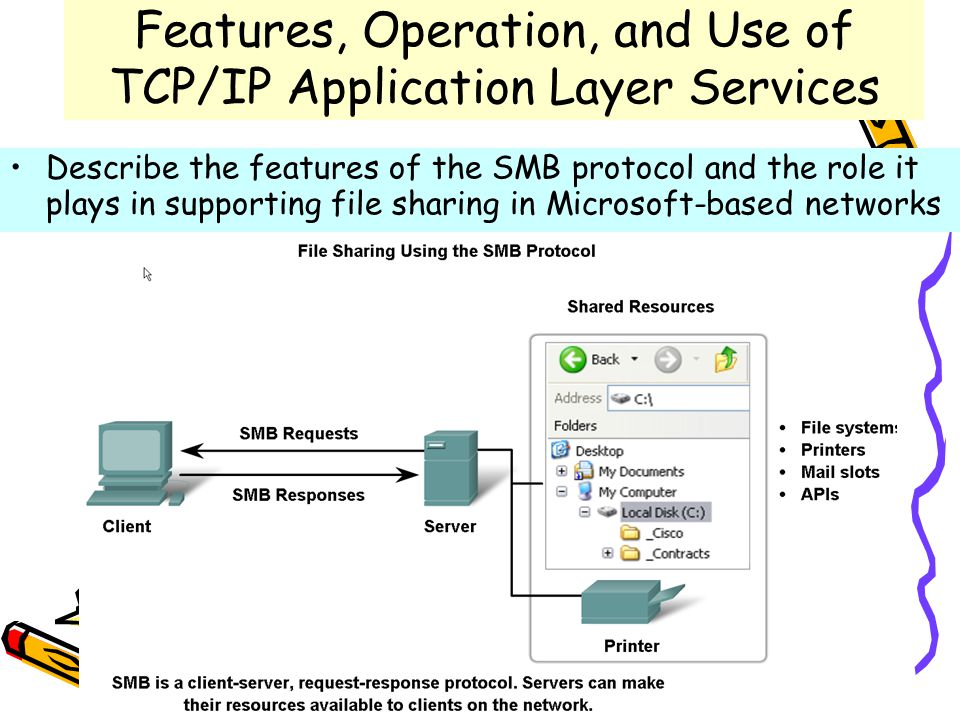 4/19/201557 Features, Operation, and Use of TCP/IP Application Layer Services Describe the features of the SMB protocol and the role it plays in supporting file sharing in Microsoft-based networks