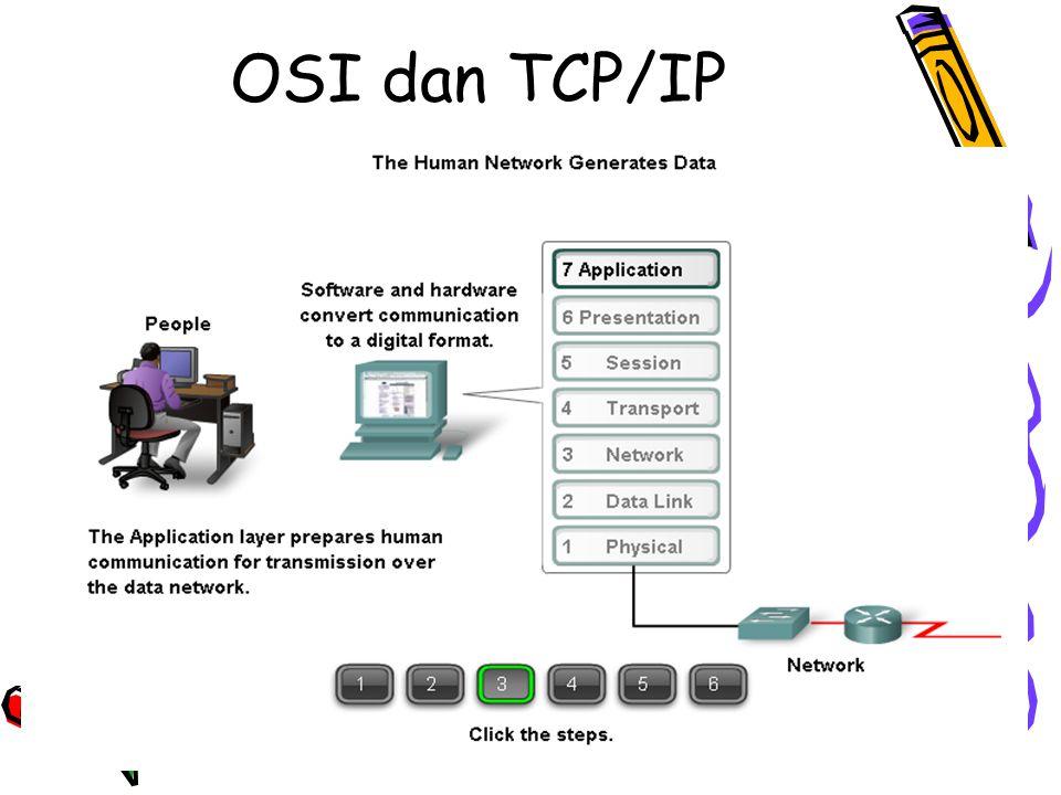 4/19/20156 OSI dan TCP/IP