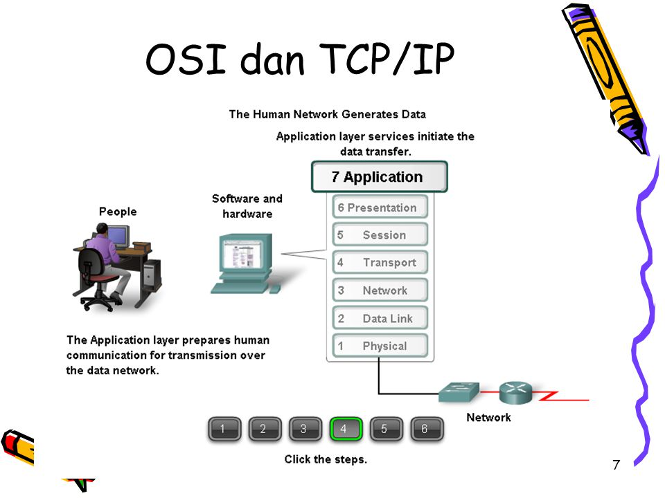 4/19/201528 Features, Operation, and Use of TCP/IP Application Layer Services Describe the features of the DNS protocol and how this protocol supports DNS services