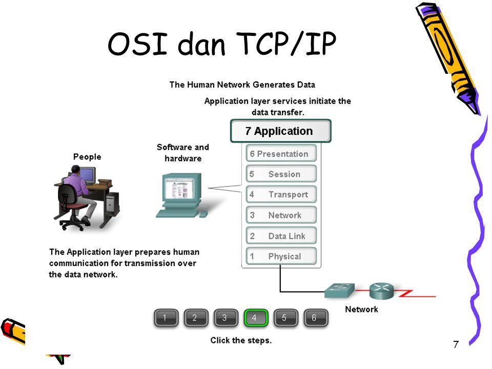 4/19/20157 OSI dan TCP/IP