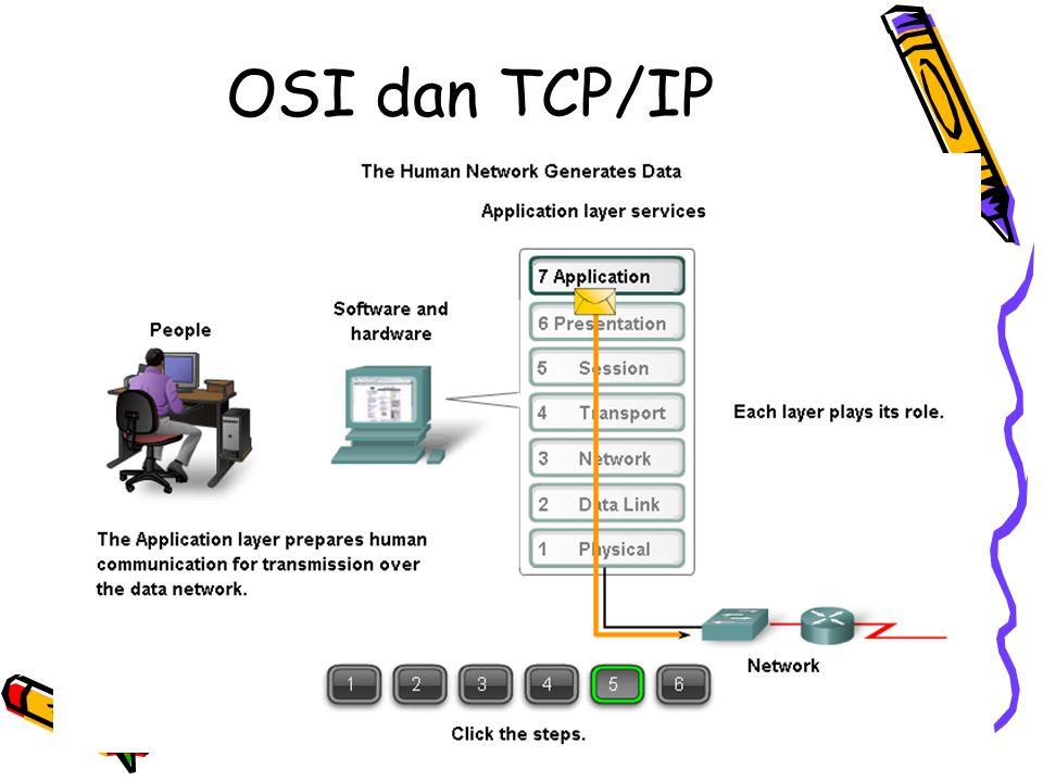 4/19/20158 OSI dan TCP/IP