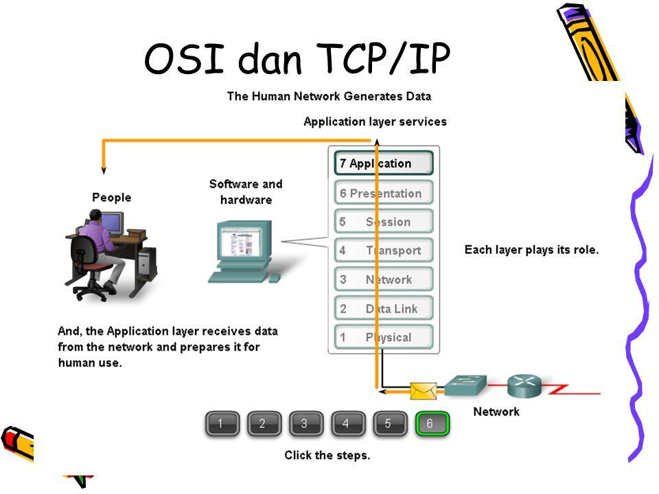 4/19/20159 OSI dan TCP/IP