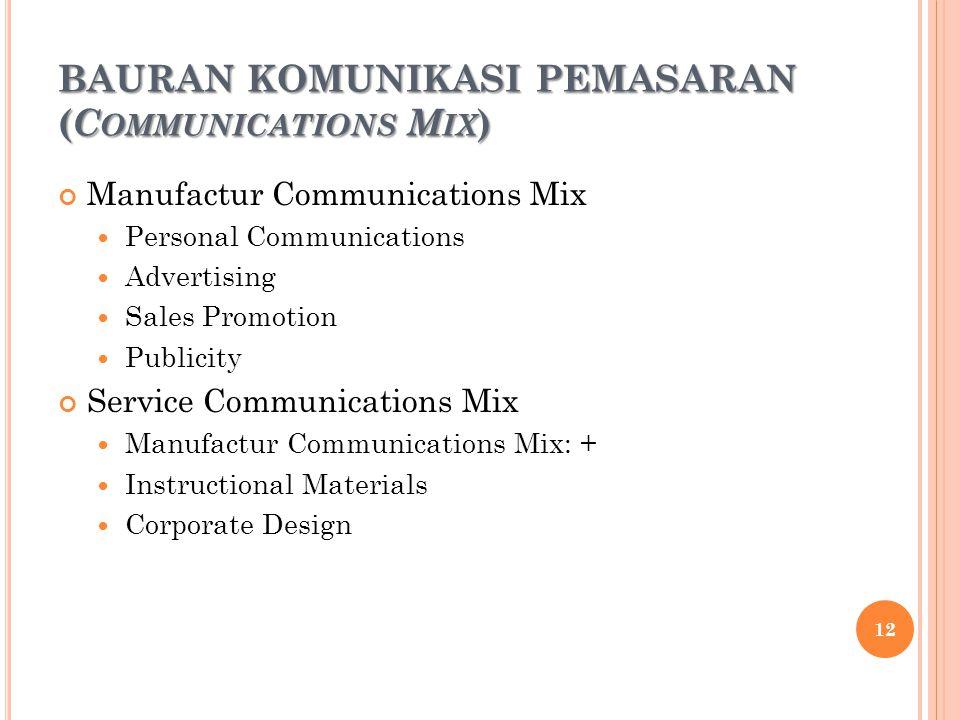 BAURAN KOMUNIKASI PEMASARAN ( C OMMUNICATIONS M IX ) Manufactur Communications Mix Personal Communications Advertising Sales Promotion Publicity Servi