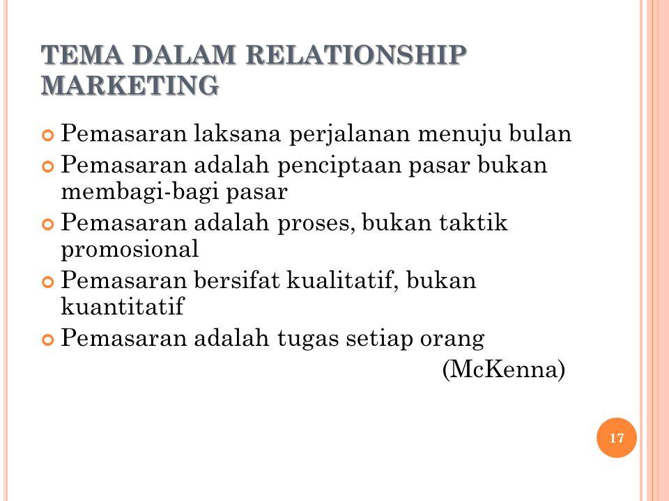 TEMA DALAM RELATIONSHIP MARKETING Pemasaran laksana perjalanan menuju bulan Pemasaran adalah penciptaan pasar bukan membagi-bagi pasar Pemasaran adalah proses, bukan taktik promosional Pemasaran bersifat kualitatif, bukan kuantitatif Pemasaran adalah tugas setiap orang (McKenna) 17