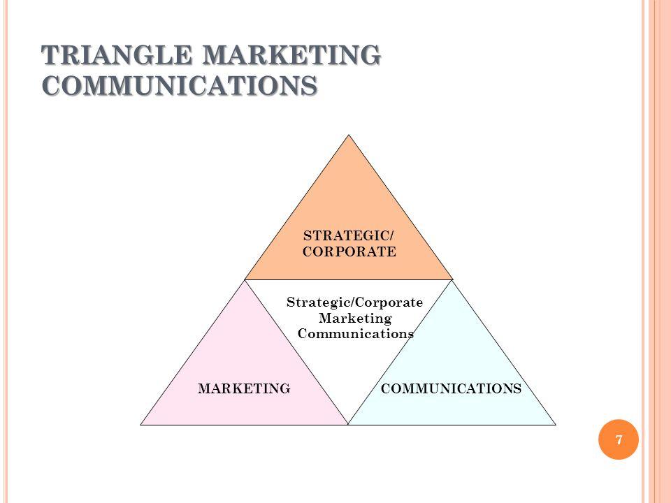 TRIANGLE MARKETING COMMUNICATIONS STRATEGIC/ CORPORATE MARKETINGCOMMUNICATIONS Strategic/Corporate Marketing Communications 7