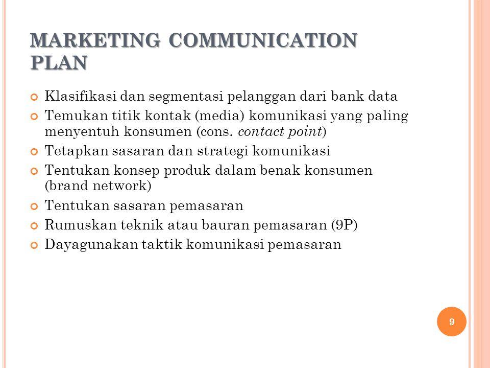 MARKETING COMMUNICATION PLAN Klasifikasi dan segmentasi pelanggan dari bank data Temukan titik kontak (media) komunikasi yang paling menyentuh konsume