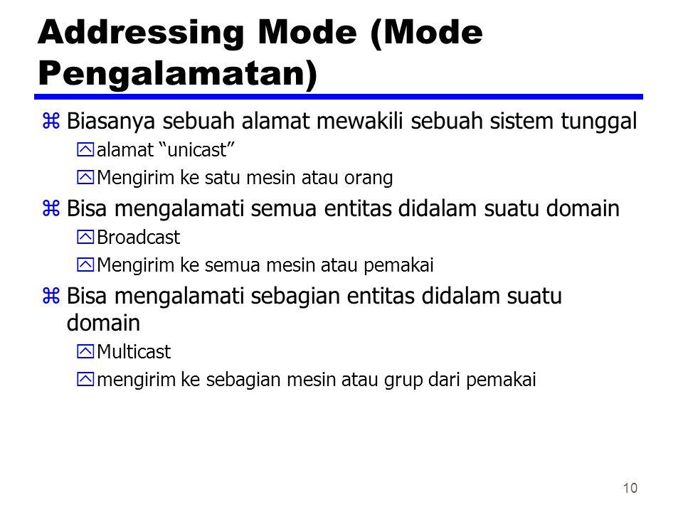 10 Addressing Mode (Mode Pengalamatan) zBiasanya sebuah alamat mewakili sebuah sistem tunggal yalamat unicast yMengirim ke satu mesin atau orang zBisa mengalamati semua entitas didalam suatu domain yBroadcast yMengirim ke semua mesin atau pemakai zBisa mengalamati sebagian entitas didalam suatu domain yMulticast ymengirim ke sebagian mesin atau grup dari pemakai