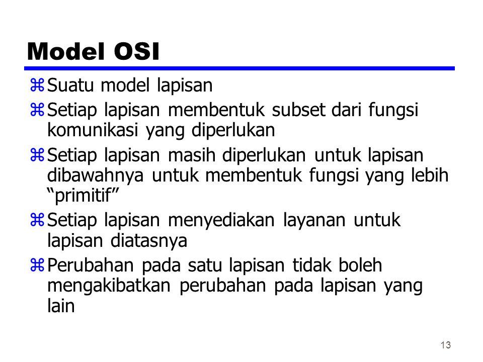 13 Model OSI zSuatu model lapisan zSetiap lapisan membentuk subset dari fungsi komunikasi yang diperlukan zSetiap lapisan masih diperlukan untuk lapisan dibawahnya untuk membentuk fungsi yang lebih primitif zSetiap lapisan menyediakan layanan untuk lapisan diatasnya zPerubahan pada satu lapisan tidak boleh mengakibatkan perubahan pada lapisan yang lain