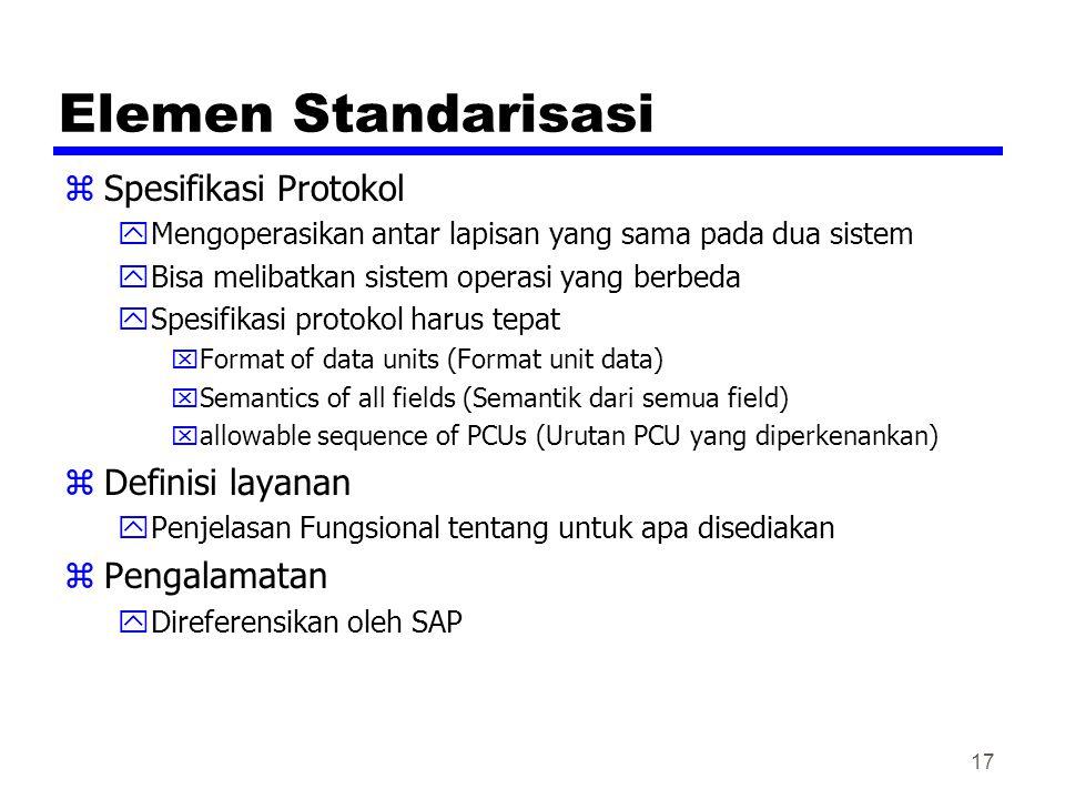 17 Elemen Standarisasi zSpesifikasi Protokol yMengoperasikan antar lapisan yang sama pada dua sistem yBisa melibatkan sistem operasi yang berbeda ySpesifikasi protokol harus tepat xFormat of data units (Format unit data) xSemantics of all fields (Semantik dari semua field) xallowable sequence of PCUs (Urutan PCU yang diperkenankan) zDefinisi layanan yPenjelasan Fungsional tentang untuk apa disediakan zPengalamatan yDireferensikan oleh SAP