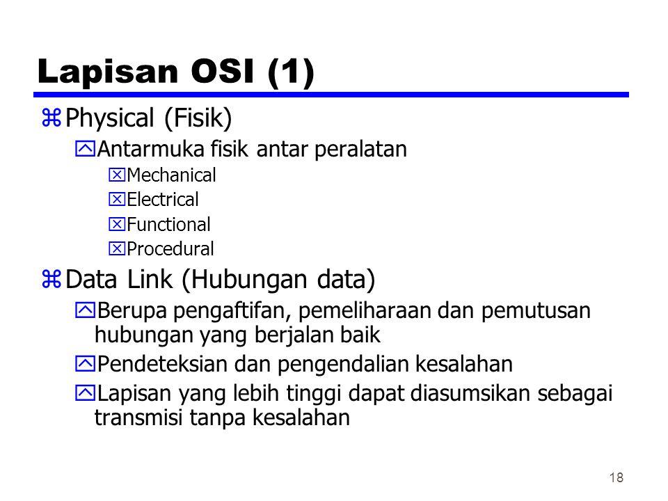 18 Lapisan OSI (1) zPhysical (Fisik) yAntarmuka fisik antar peralatan xMechanical xElectrical xFunctional xProcedural zData Link (Hubungan data) yBerupa pengaftifan, pemeliharaan dan pemutusan hubungan yang berjalan baik yPendeteksian dan pengendalian kesalahan yLapisan yang lebih tinggi dapat diasumsikan sebagai transmisi tanpa kesalahan