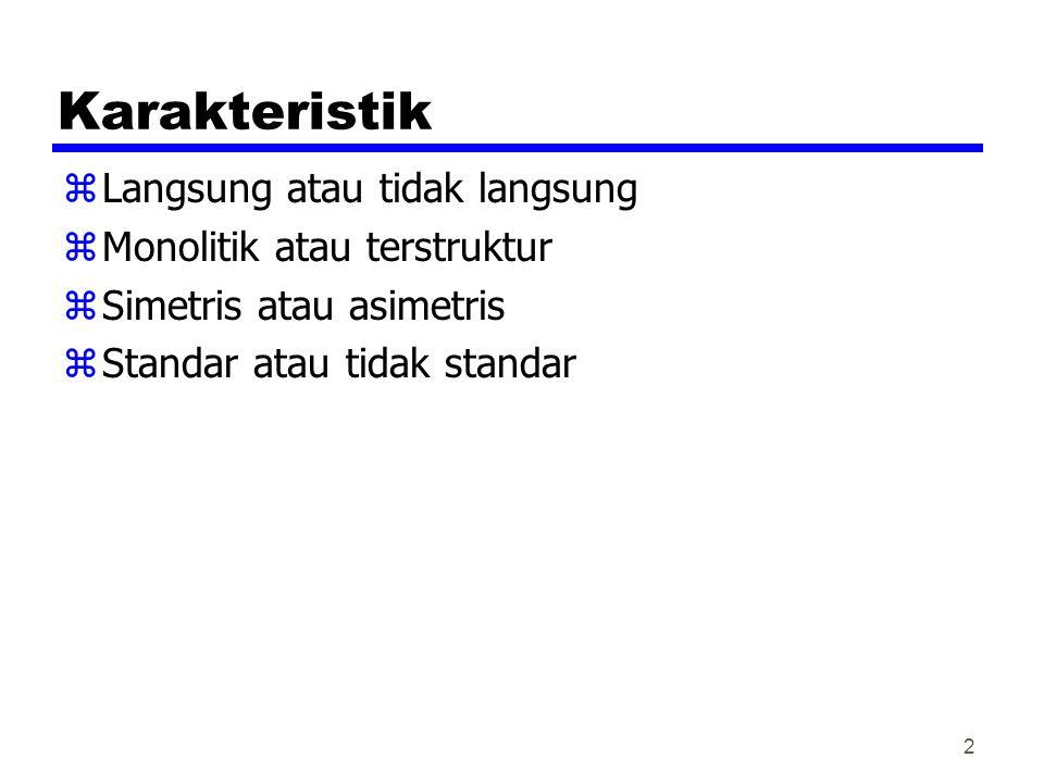 2 Karakteristik zLangsung atau tidak langsung zMonolitik atau terstruktur zSimetris atau asimetris zStandar atau tidak standar