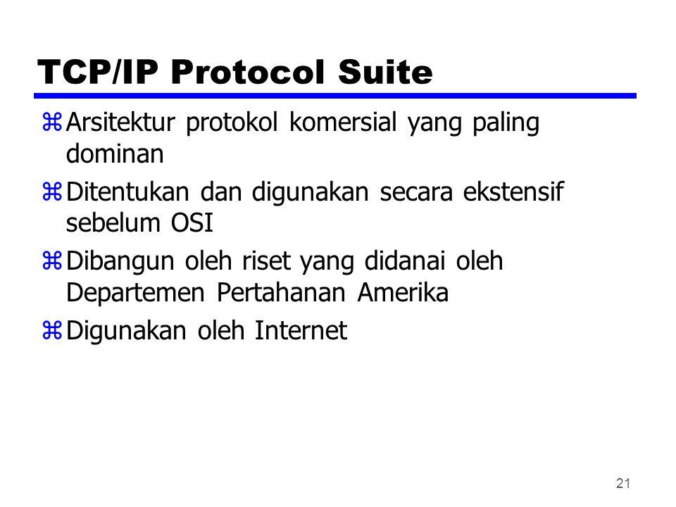 21 TCP/IP Protocol Suite zArsitektur protokol komersial yang paling dominan zDitentukan dan digunakan secara ekstensif sebelum OSI zDibangun oleh riset yang didanai oleh Departemen Pertahanan Amerika zDigunakan oleh Internet