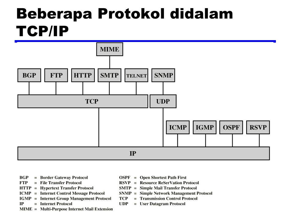 24 Beberapa Protokol didalam TCP/IP