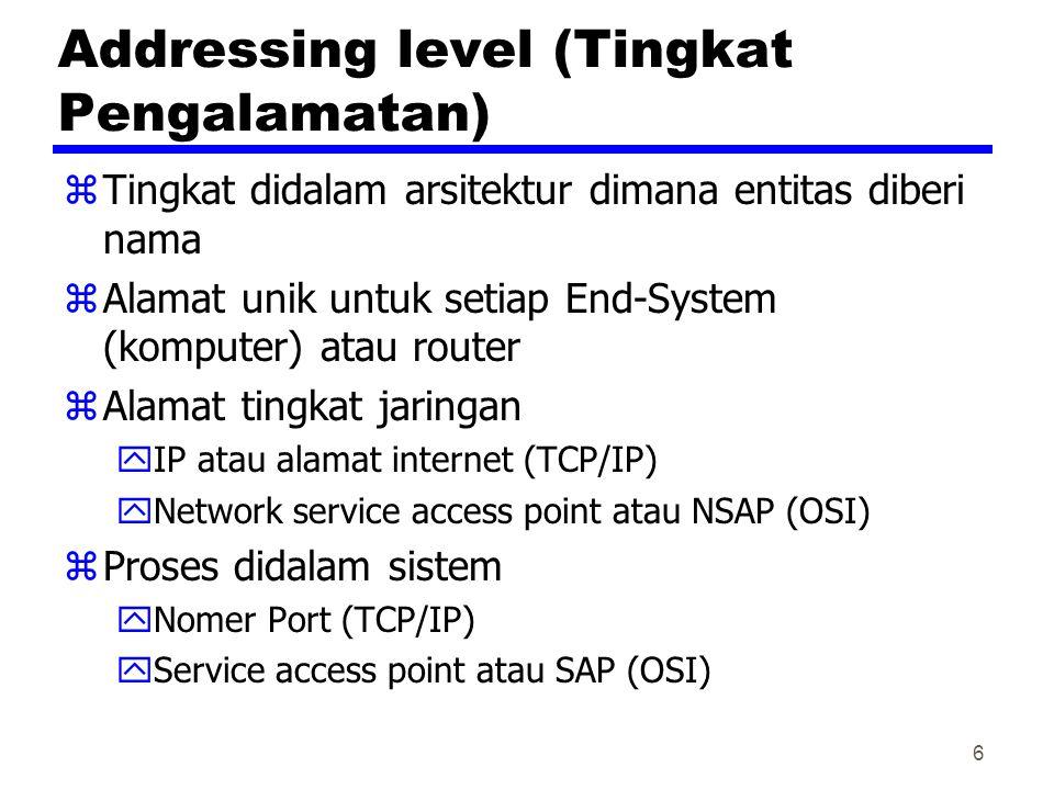 6 Addressing level (Tingkat Pengalamatan) zTingkat didalam arsitektur dimana entitas diberi nama zAlamat unik untuk setiap End-System (komputer) atau router zAlamat tingkat jaringan yIP atau alamat internet (TCP/IP) yNetwork service access point atau NSAP (OSI) zProses didalam sistem yNomer Port (TCP/IP) yService access point atau SAP (OSI)