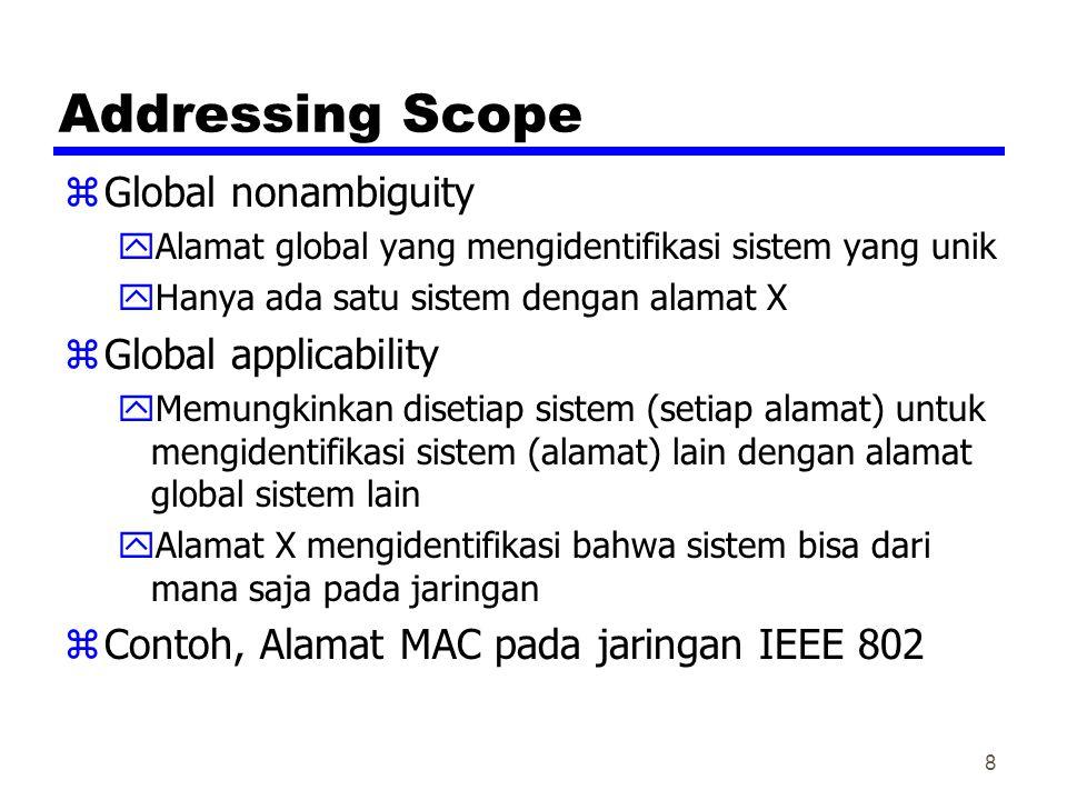8 Addressing Scope zGlobal nonambiguity yAlamat global yang mengidentifikasi sistem yang unik yHanya ada satu sistem dengan alamat X zGlobal applicability yMemungkinkan disetiap sistem (setiap alamat) untuk mengidentifikasi sistem (alamat) lain dengan alamat global sistem lain yAlamat X mengidentifikasi bahwa sistem bisa dari mana saja pada jaringan zContoh, Alamat MAC pada jaringan IEEE 802