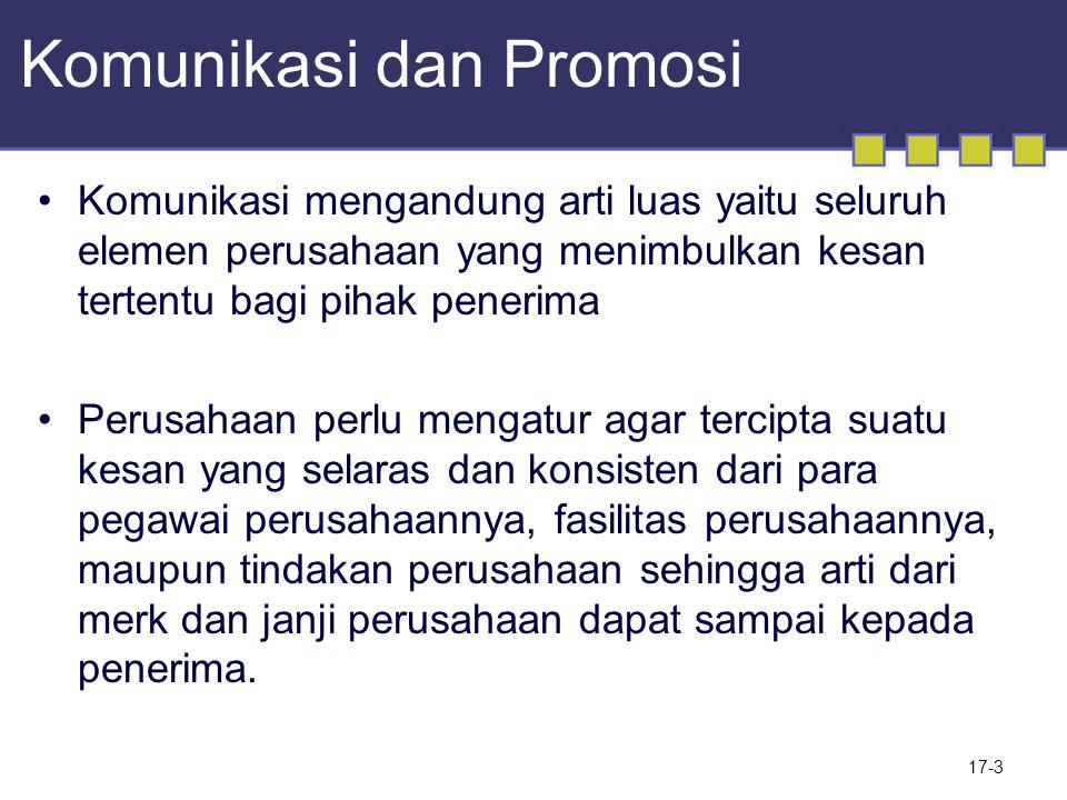 17-3 Komunikasi dan Promosi Komunikasi mengandung arti luas yaitu seluruh elemen perusahaan yang menimbulkan kesan tertentu bagi pihak penerima Perusa