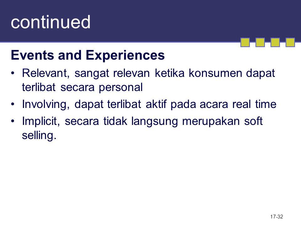 continued Events and Experiences Relevant, sangat relevan ketika konsumen dapat terlibat secara personal Involving, dapat terlibat aktif pada acara re