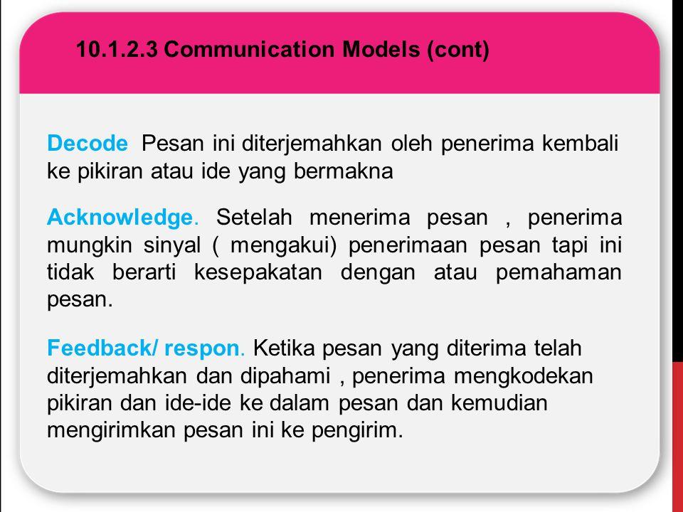 10.1.2.3 Communication Models (cont) Decode Pesan ini diterjemahkan oleh penerima kembali ke pikiran atau ide yang bermakna Acknowledge. Setelah mener