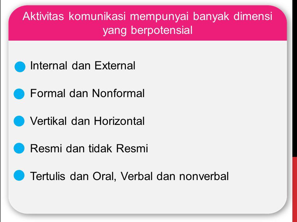 Aktivitas komunikasi mempunyai banyak dimensi yang berpotensial Internal dan External Formal dan Nonformal Vertikal dan Horizontal Resmi dan tidak Res