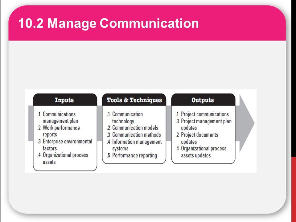 10.2 Manage Communication