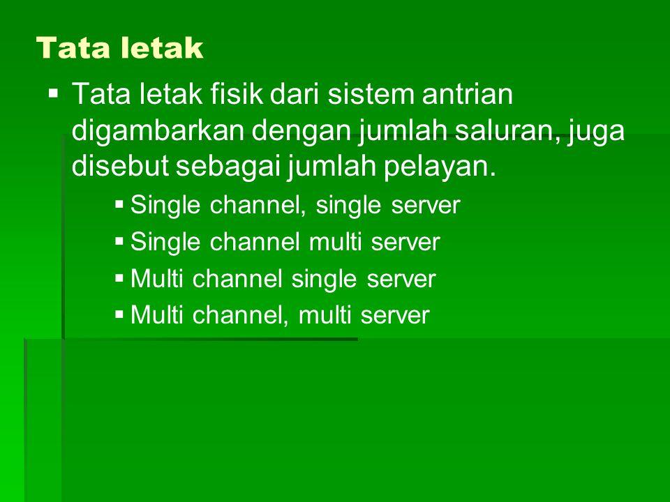 Tata letak   Tata letak fisik dari sistem antrian digambarkan dengan jumlah saluran, juga disebut sebagai jumlah pelayan.   Single channel, single