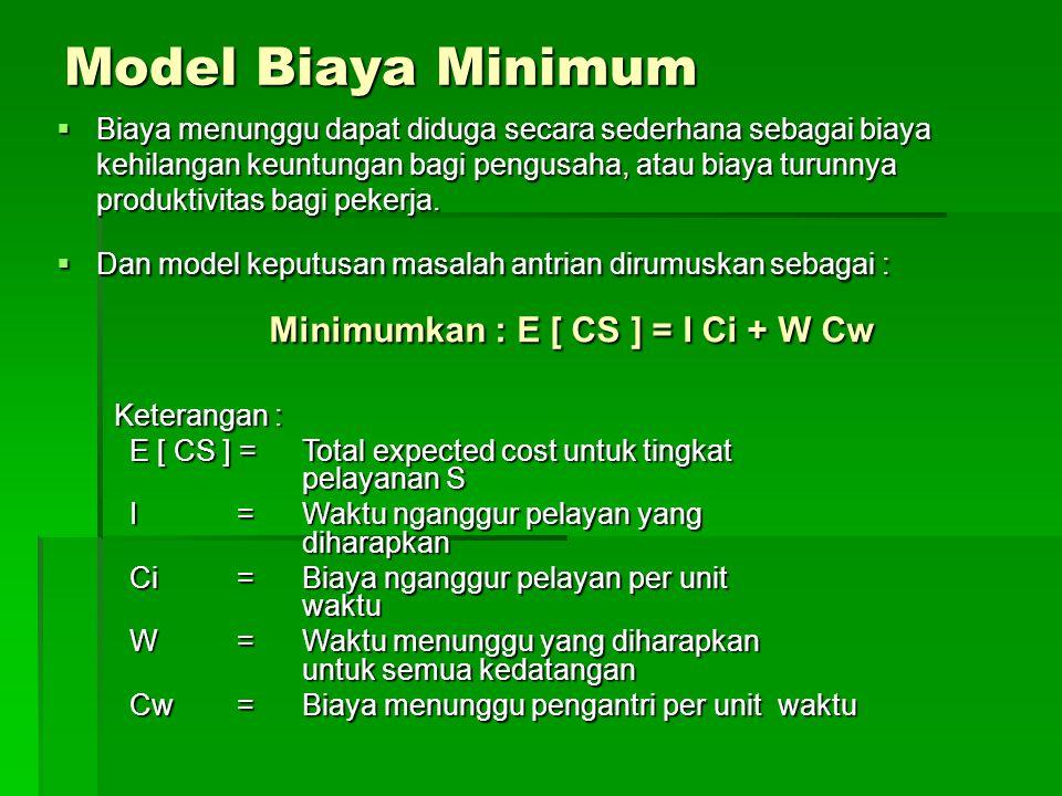Model Biaya Minimum  Biaya menunggu dapat diduga secara sederhana sebagai biaya kehilangan keuntungan bagi pengusaha, atau biaya turunnya produktivit