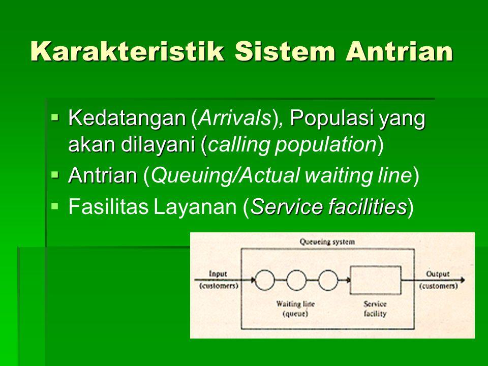 Karakteristik Sistem Antrian  Kedatangan Populasi yang akan dilayani (  Kedatangan (Arrivals), Populasi yang akan dilayani (calling population)  An
