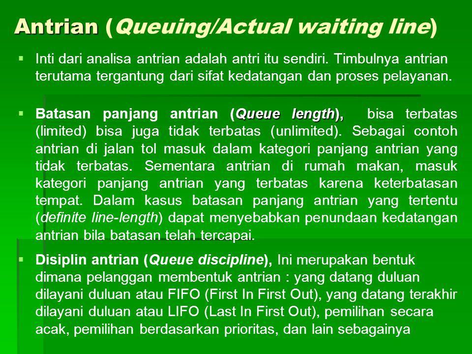 Antrian Antrian (Queuing/Actual waiting line)   Inti dari analisa antrian adalah antri itu sendiri. Timbulnya antrian terutama tergantung dari sifat