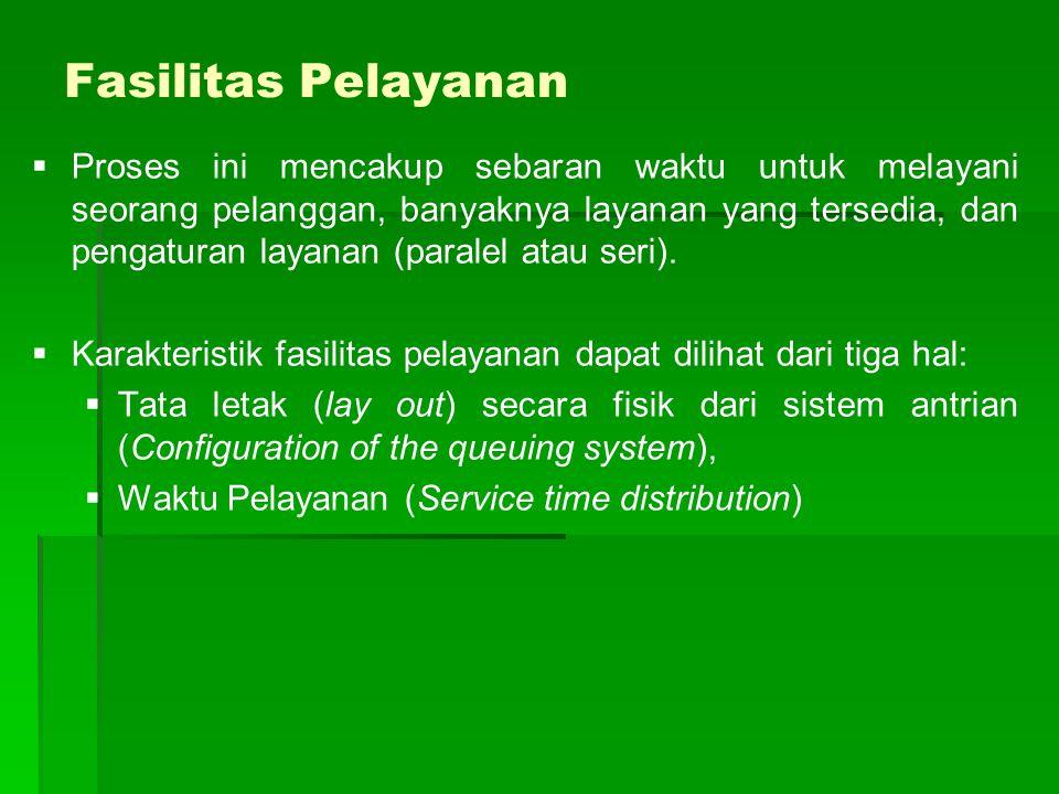Fasilitas Pelayanan   Proses ini mencakup sebaran waktu untuk melayani seorang pelanggan, banyaknya layanan yang tersedia, dan pengaturan layanan (p