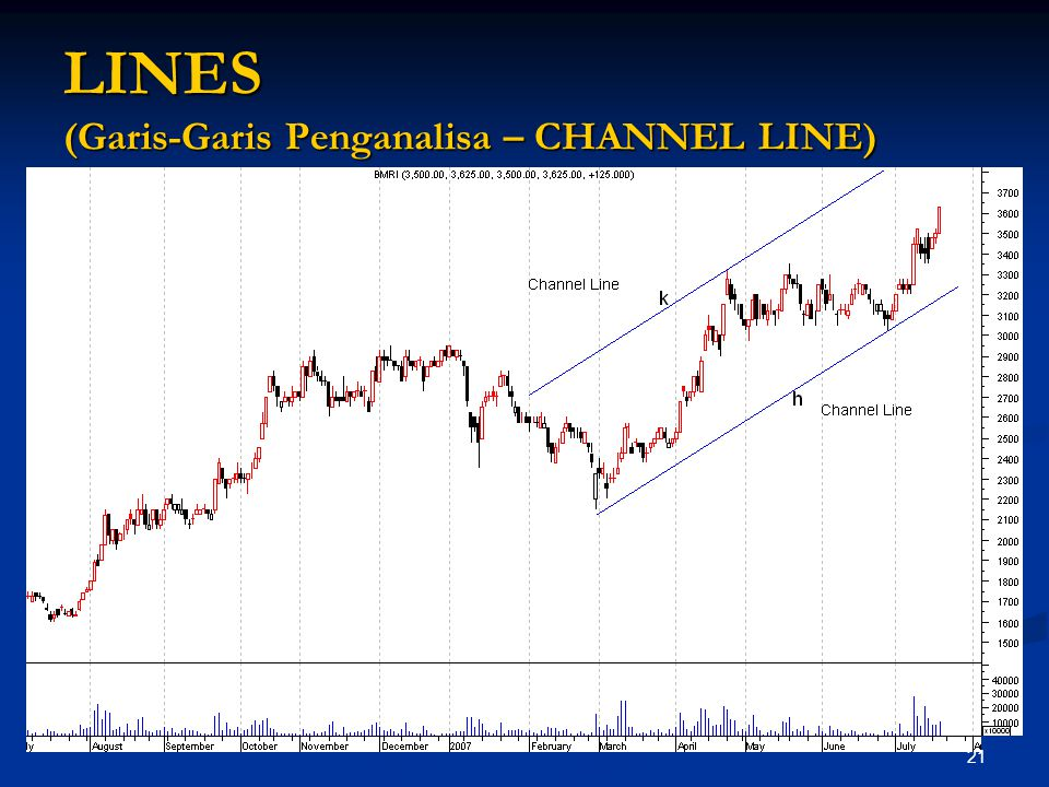 21 LINES (Garis-Garis Penganalisa – CHANNEL LINE)