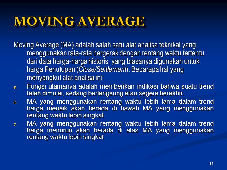 44 MOVING AVERAGE Moving Average (MA) adalah salah satu alat analisa teknikal yang menggunakan rata-rata bergerak dengan rentang waktu tertentu dari d