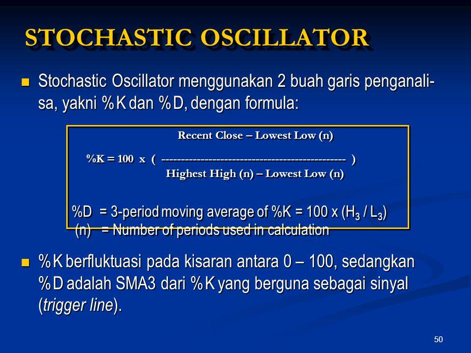 50 Stochastic Oscillator menggunakan 2 buah garis penganali- sa, yakni %K dan %D, dengan formula: Stochastic Oscillator menggunakan 2 buah garis penga