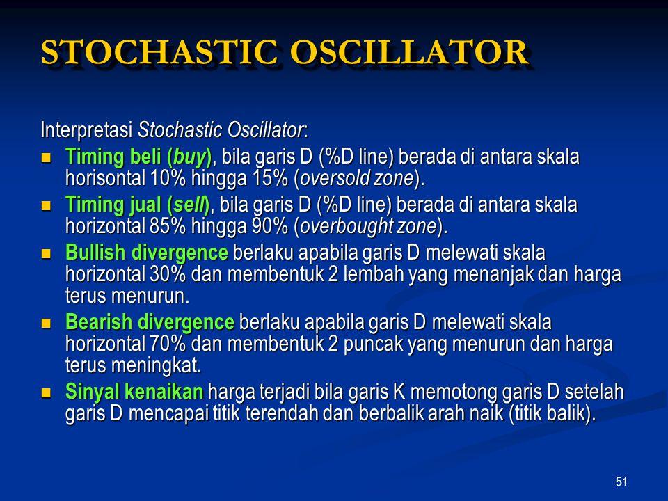 51 STOCHASTIC OSCILLATOR Interpretasi Stochastic Oscillator : Timing beli ( buy ), bila garis D (%D line) berada di antara skala horisontal 10% hingga