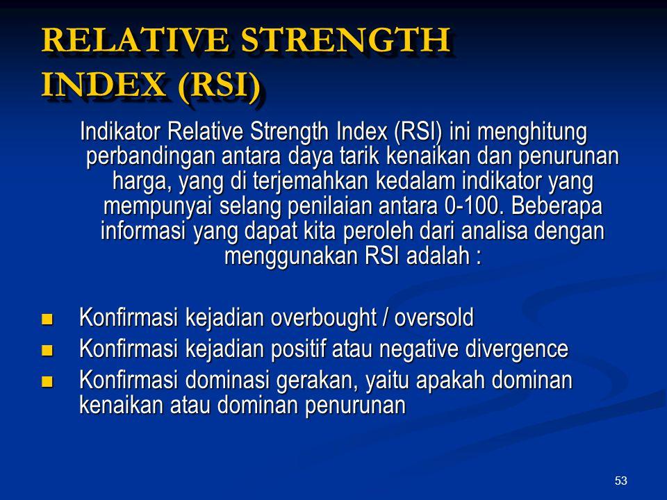 53 RELATIVE STRENGTH INDEX (RSI) Indikator Relative Strength Index (RSI) ini menghitung perbandingan antara daya tarik kenaikan dan penurunan harga, y