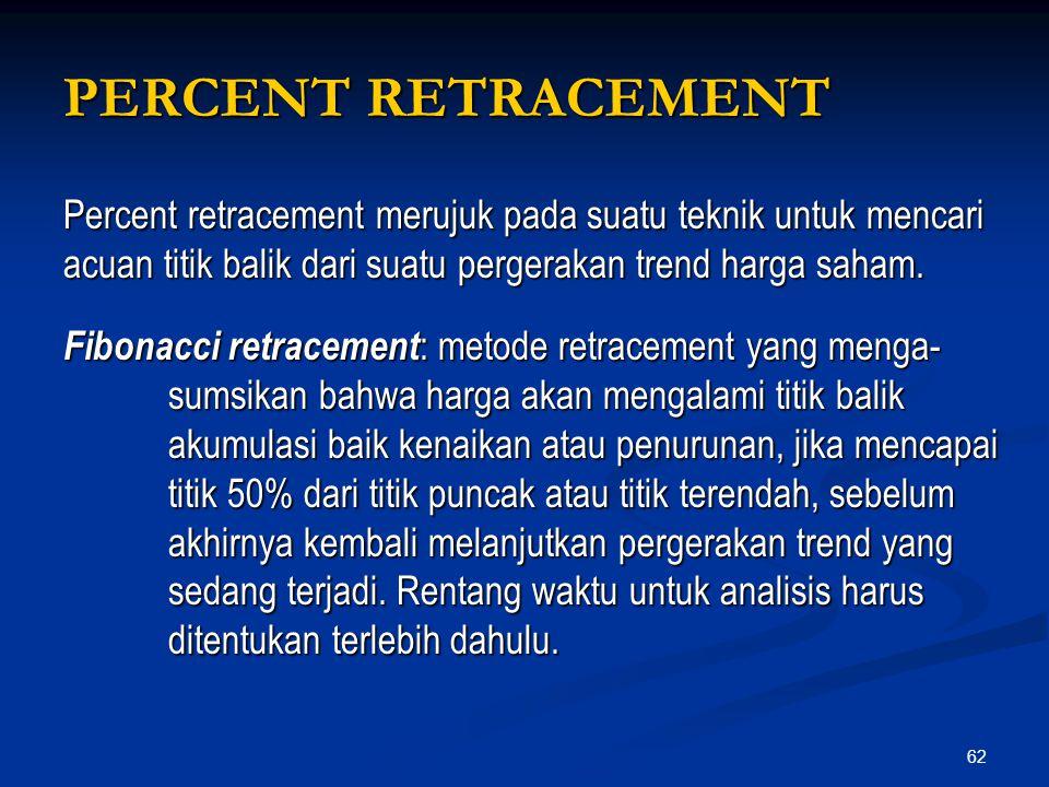 62 PERCENT RETRACEMENT Percent retracement merujuk pada suatu teknik untuk mencari acuan titik balik dari suatu pergerakan trend harga saham. Fibonacc