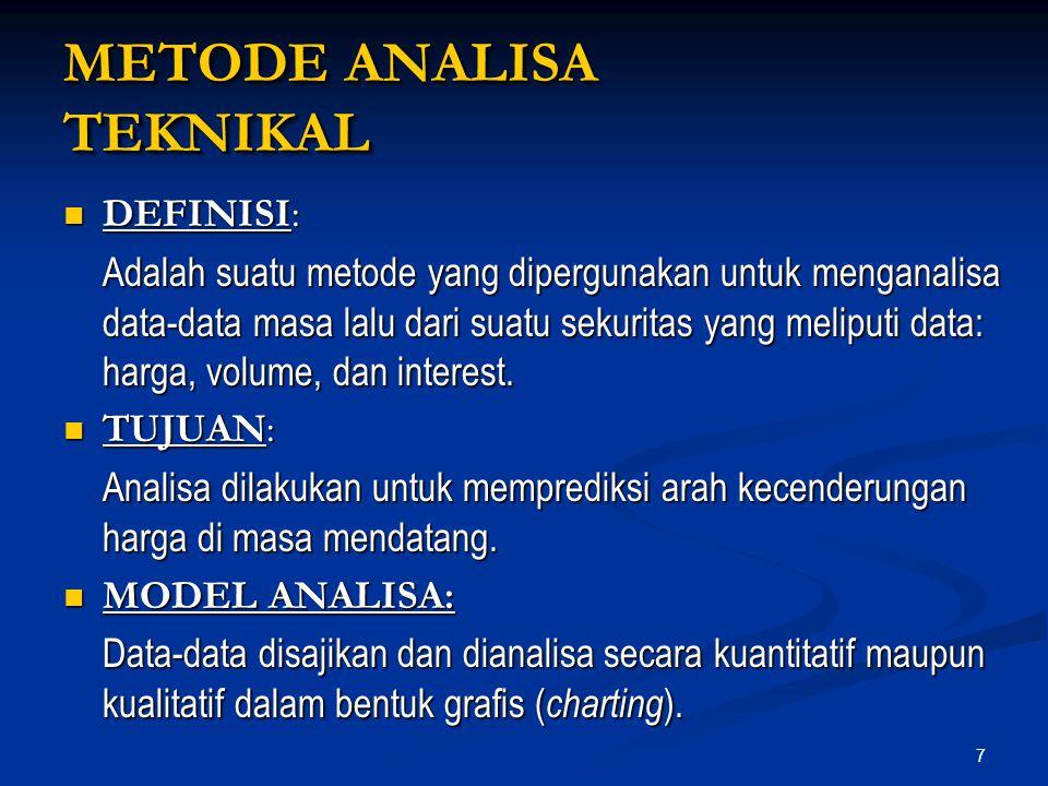 8 LINGKUP ANALISIS ANALISIS TEKNIKAL ANALISIS TEKNIKAL Analisis Klasik (SUBYEKTIF) Analisis Klasik (SUBYEKTIF) Analisis Modern (MECHANICAL) Analisis Modern (MECHANICAL) Line Studies Chart Pattern Trend Following Indicator Oscillator Indicator Miscellaneous Indicator