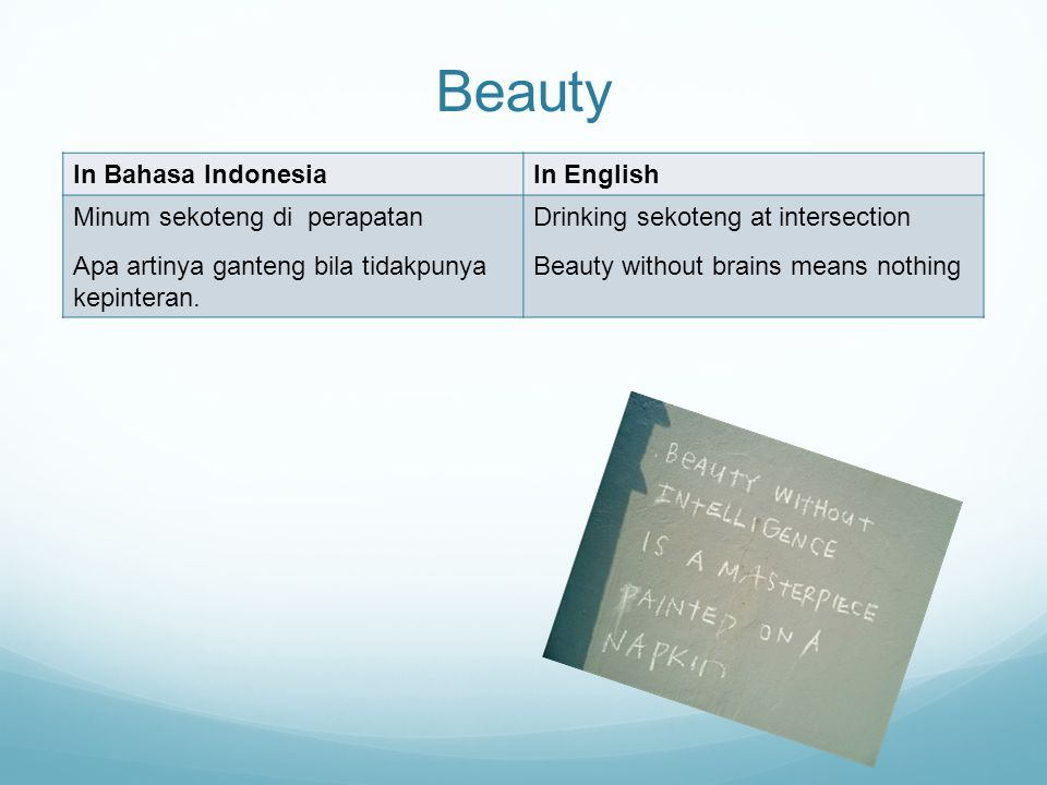 Beauty In Bahasa IndonesiaIn English Minum sekoteng di perapatan Apa artinya ganteng bila tidakpunya kepinteran. Drinking sekoteng at intersection Bea