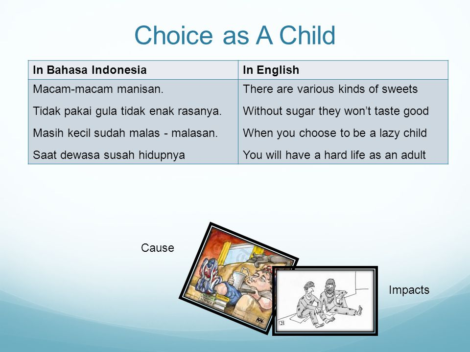 Choice as A Child In Bahasa IndonesiaIn English Macam-macam manisan.