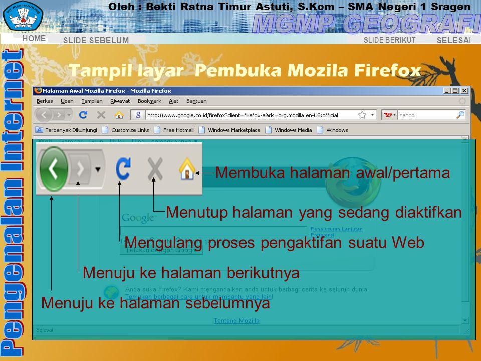 Oleh : Bekti Ratna Timur Astuti, S.Kom – SMA Negeri 1 Sragen HOME SELESAI SLIDE BERIKUT SLIDE SEBELUM Mengaktifkan Web Browser Mozila Firefox Mozila F