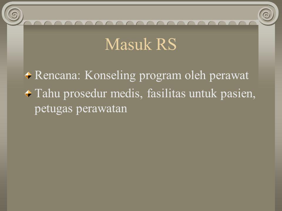 Masuk RS Rencana: Konseling program oleh perawat Tahu prosedur medis, fasilitas untuk pasien, petugas perawatan