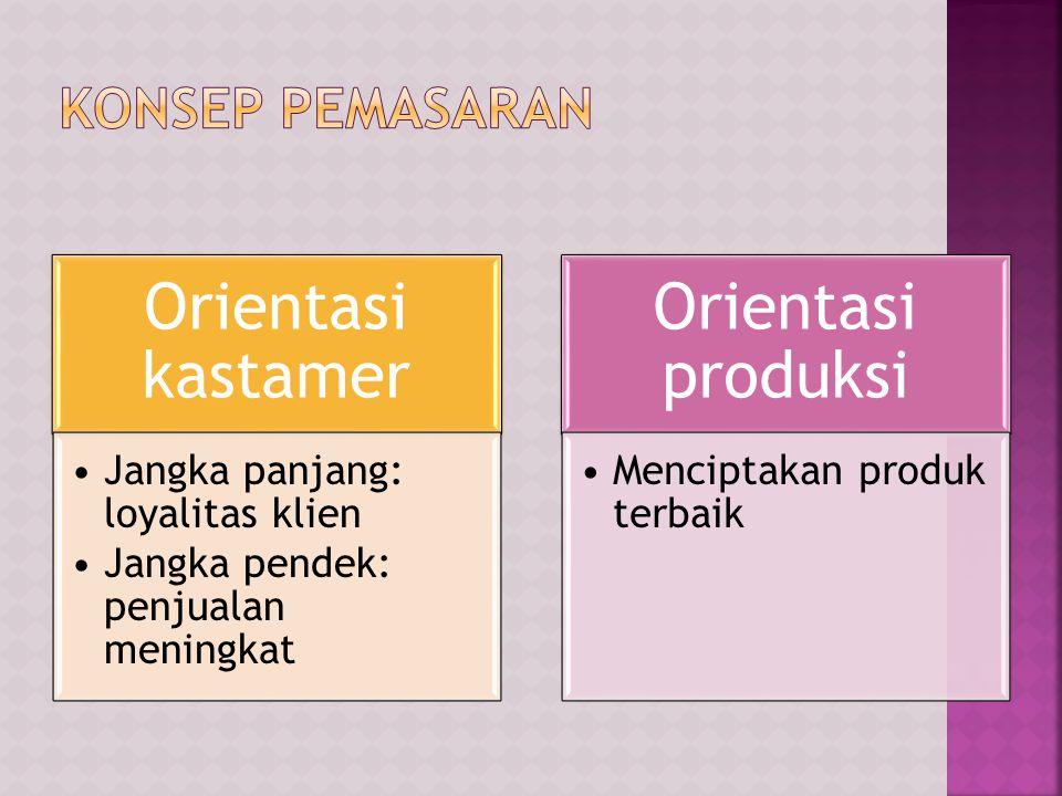 Orientasi kastamer Jangka panjang: loyalitas klien Jangka pendek: penjualan meningkat Orientasi produksi Menciptakan produk terbaik