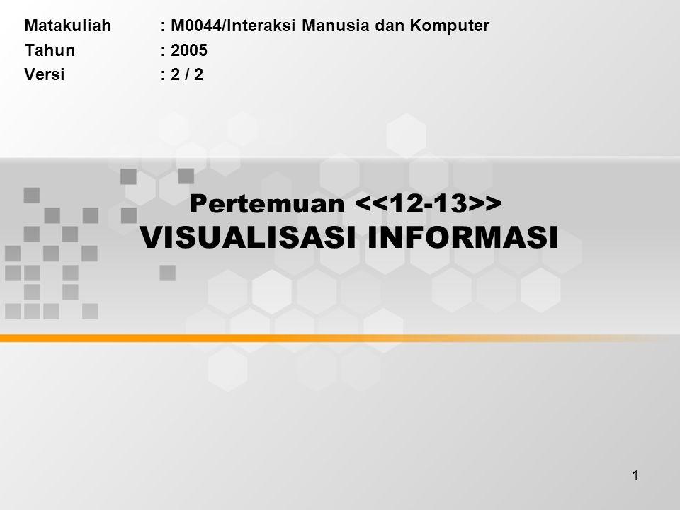 1 Pertemuan > VISUALISASI INFORMASI Matakuliah: M0044/Interaksi Manusia dan Komputer Tahun: 2005 Versi: 2 / 2