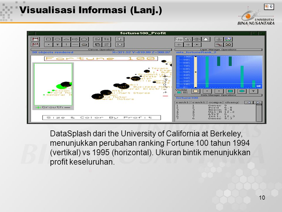 10 Visualisasi Informasi (Lanj.) DataSplash dari the University of California at Berkeley, menunjukkan perubahan ranking Fortune 100 tahun 1994 (verti
