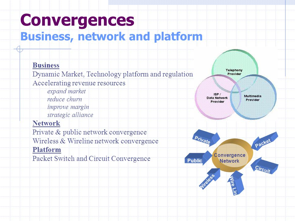 Convergences Business, network and platform Business Dynamic Market, Technology platform and regulation Accelerating revenue resources expand market r