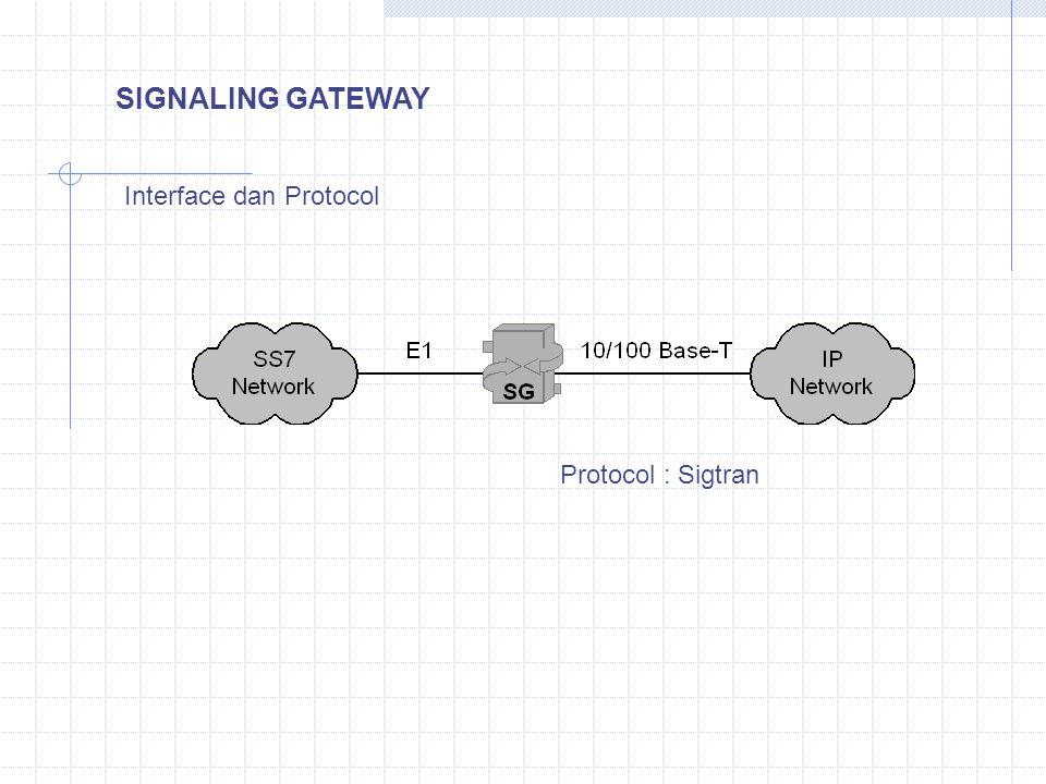 SIGNALING GATEWAY Interface dan Protocol Protocol : Sigtran